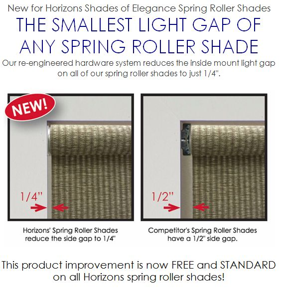 New Feature For The Shades Of Elegance Roller No Light Gap